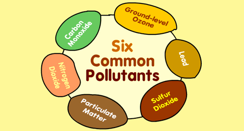 common-air-pollutants