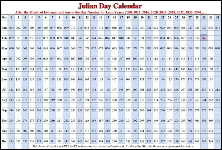 julian-calendar-175635464-dVEyol